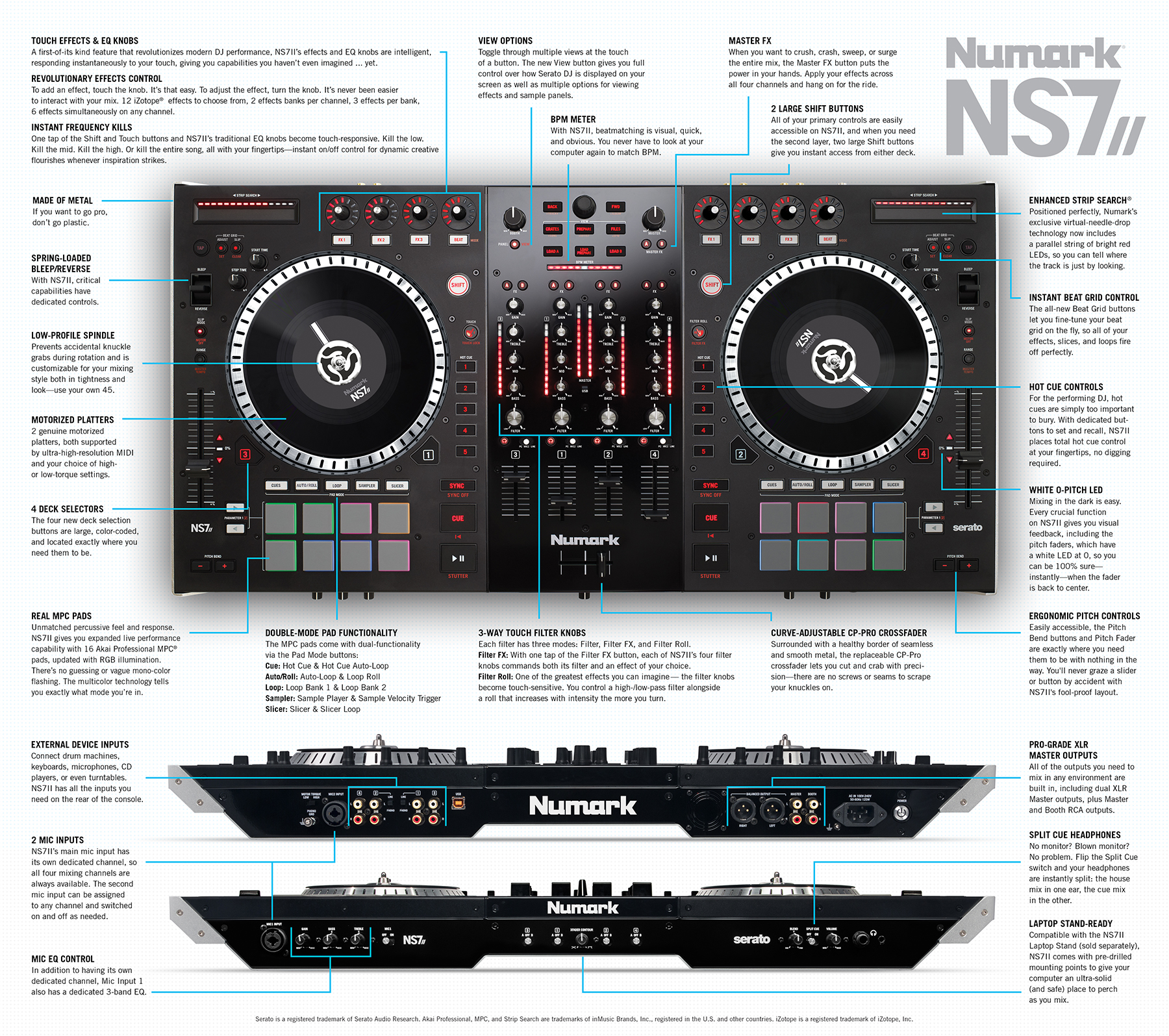 ns7ii 4 channel motorized dj controller and mixer numark cutting edge professional dj equipment. Black Bedroom Furniture Sets. Home Design Ideas